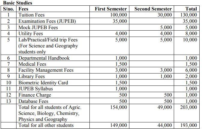 Uniuyo basic studies school fees 2017